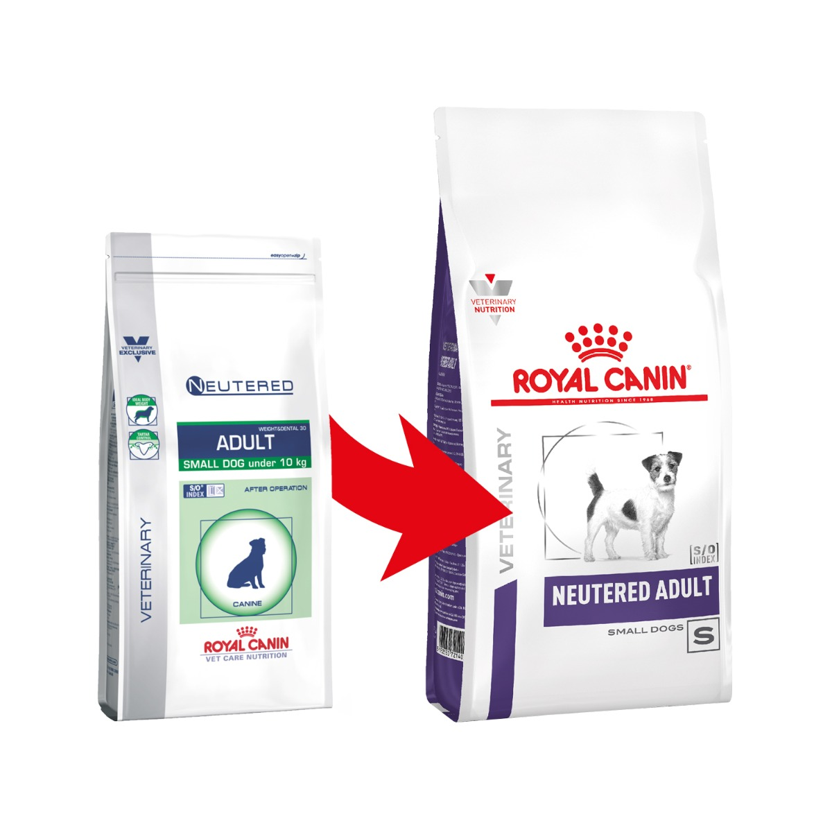 Royal Canin VCN Neutered Adult Small Dog Hundefutter