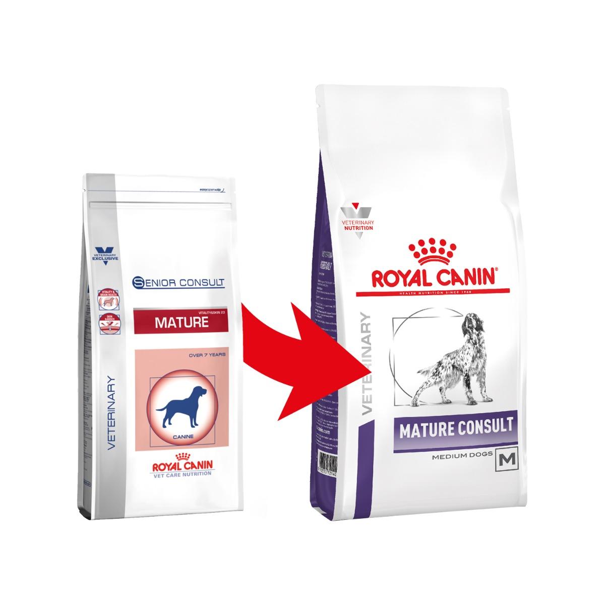 Royal Canin VCN Senior Consult Mature Medium Dog Hundefutter